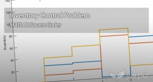 ypap111-inventory-control