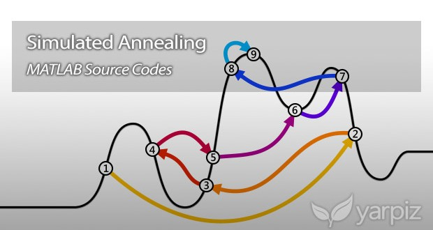 simulated annealing machine learning