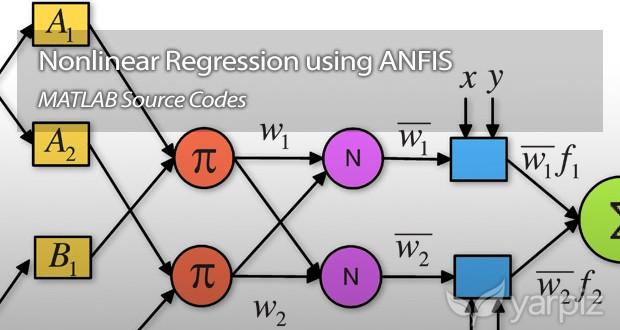 Nonlinear Regression using ANFIS - Yarpiz