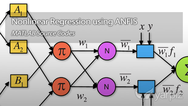 Nonlinear Regression using ANFIS - Yarpiz