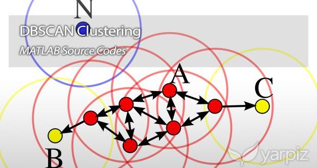 DBSCAN Clustering in MATLAB - Yarpiz
