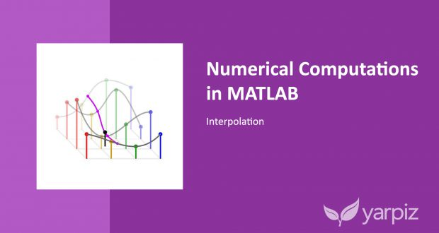 Numerical Computations in MATLAB: Interpolation